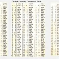 Decimal currency conversion table.pdf
